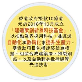 建造業, 香港建造學院, HKIC,
