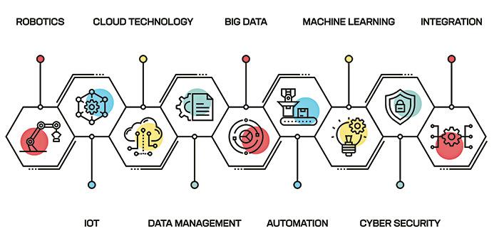 城大全新智能製造工程學課程 培育全球炙手可熱人才迎工業4.0