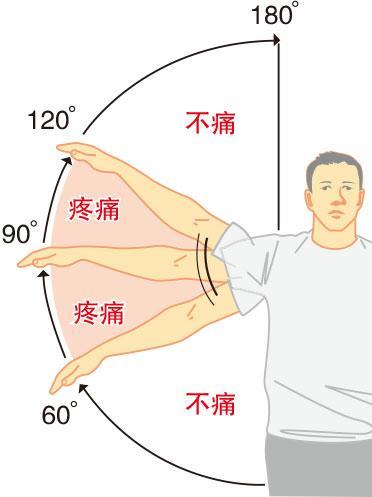 圖2(明報製圖)