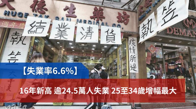 【失業率6.6%】16年新高 逾24.5萬人失業 25至34歲增幅最大