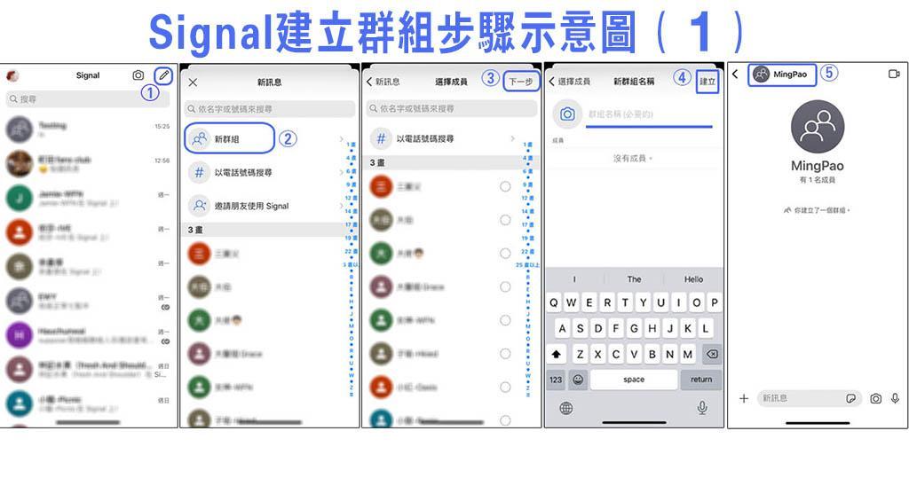 Signal建立群組步驟示意圖(1)(iPhone 12 mini 手機截圖)