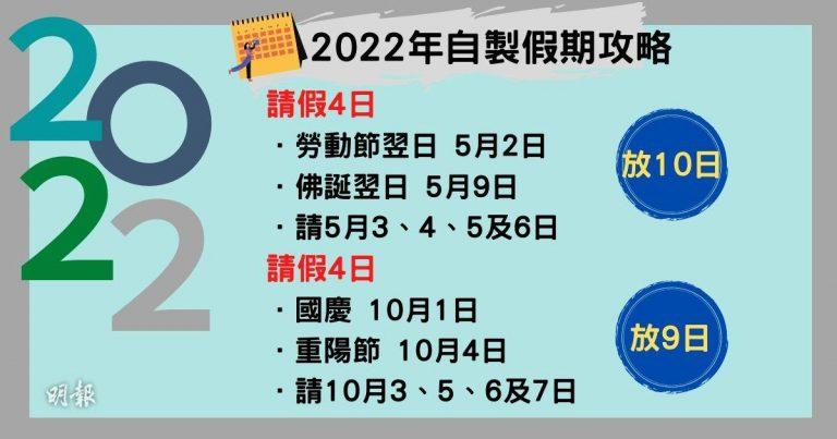 【請假攻略2022】5月請4日放10日假、10月請4日放9日假(明報製圖)