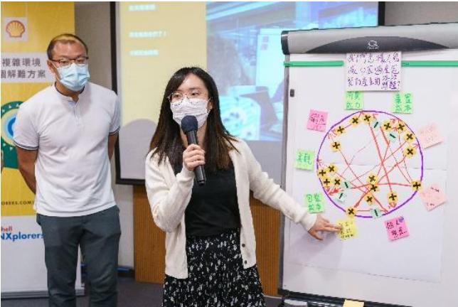 來自不同學校的教師正共同研習如何利用 NXplorers 的其中一個思考工具 — 關聯圈,認清問題的成因和影響因素,以及因素之間的連結,藉以鍛鍊思考關聯及縱觀全局的能力。