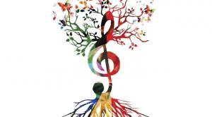 音樂治療師能透過音樂作為媒介,改善服務對象 5 個範疇的能力,包括認知、溝通、社交、體能及情緒,能為SEN兒童及其家長提供支援。