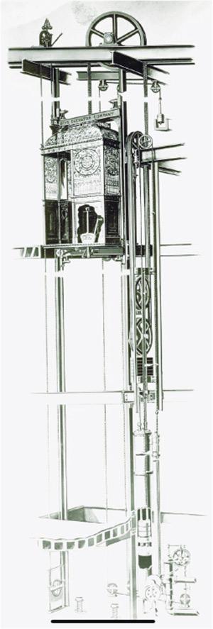 香港大酒店的奧的斯升降機(奧的斯提供)